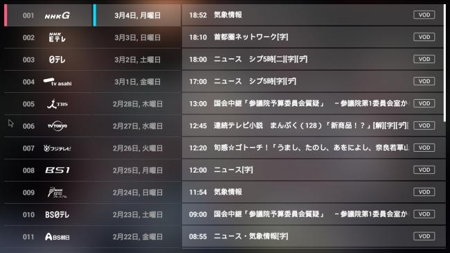 マレーシアで日本のテレビが見られるKBOX