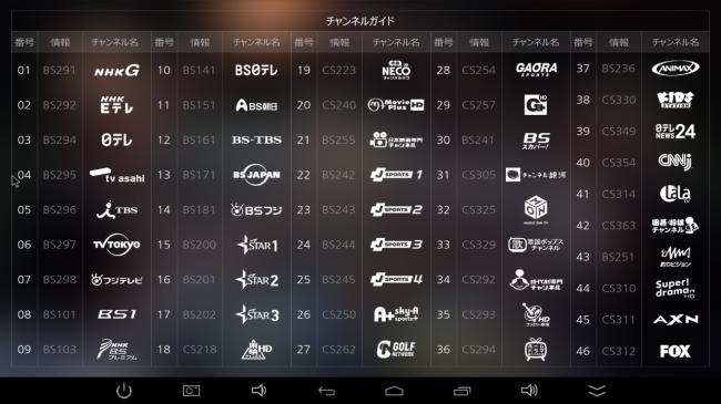 マレーシアで日本のテレビが見られるKBOXの画面1