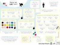 トラブル時用「指差し会話ボード」を日本大使館が制作&配布